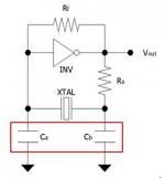Figure 1: Pierce Oscillator Circuit
