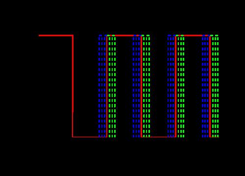 Figure 1 – Signal carré montrant une gigue