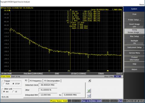 Figure 3 – Courbe de bruit de phase typique