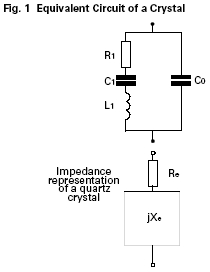 Equivalent circuit of a quartz crystal